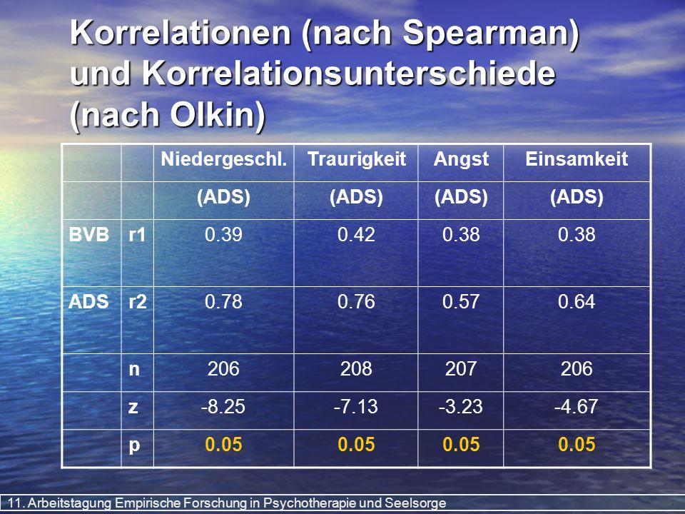 Korrelationen (nach Spearman) und Korrelationsunterschiede (nach Olkin)