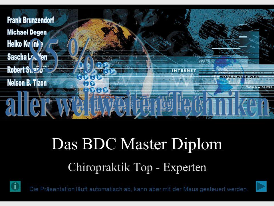 Chiropraktik Top - Experten