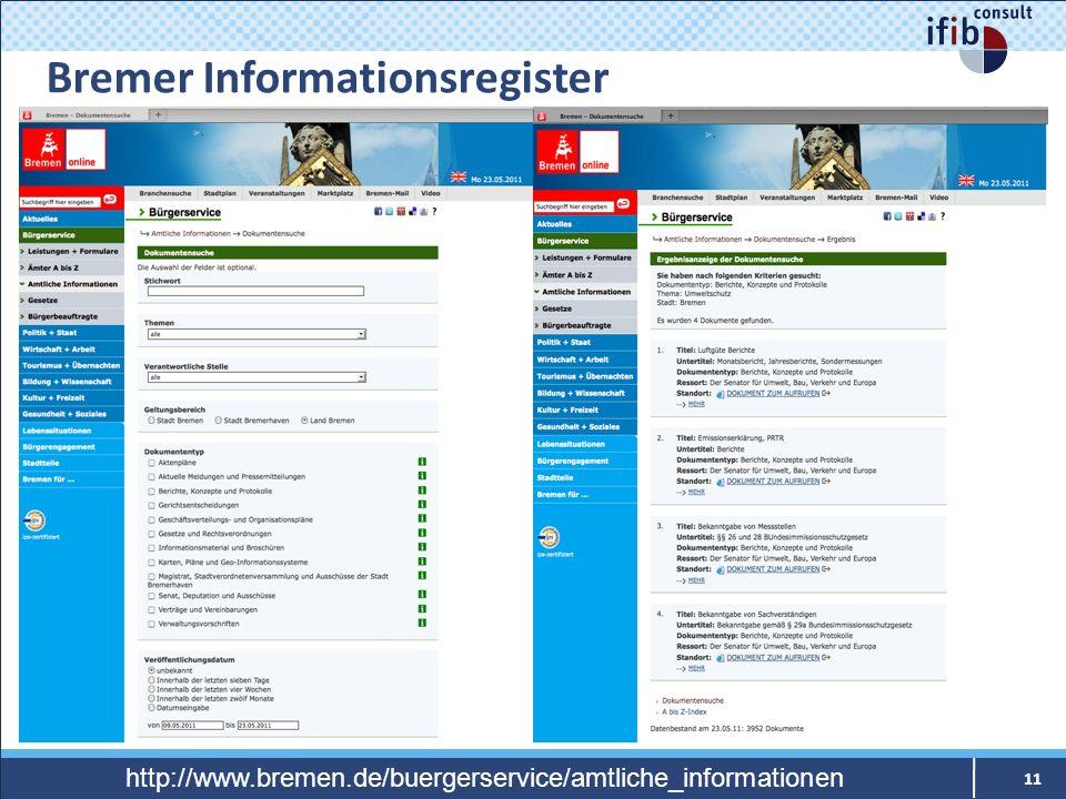 Bremer Informationsregister