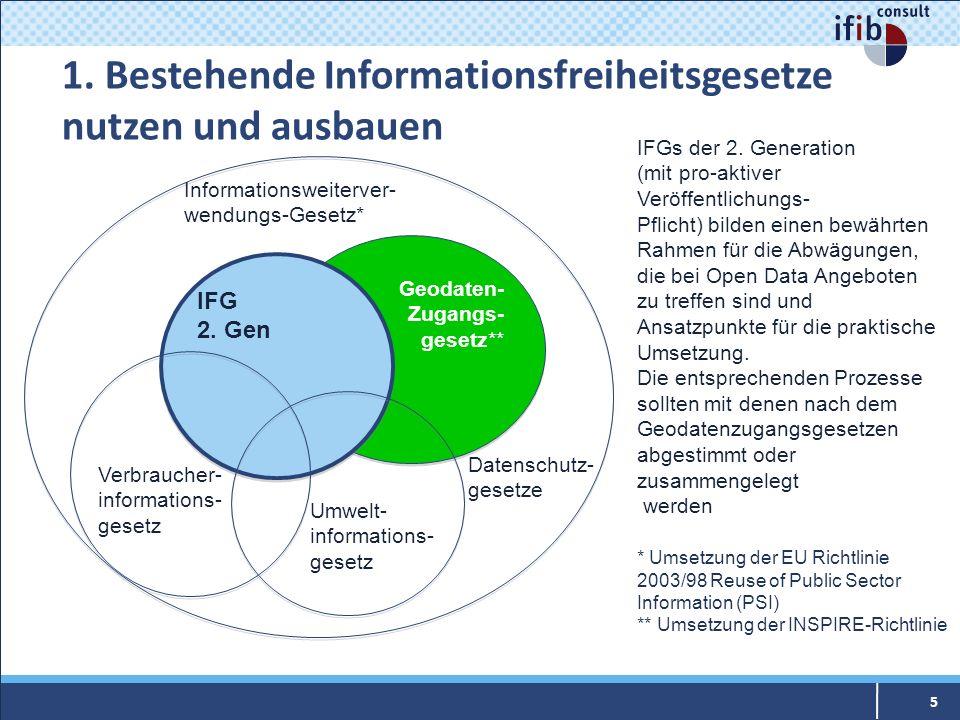 1. Bestehende Informationsfreiheitsgesetze nutzen und ausbauen