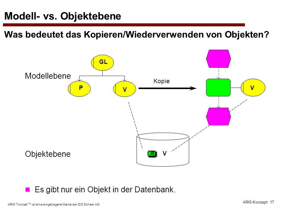 Modell- vs. Objektebene Was bedeutet das Kopieren/Wiederverwenden von Objekten
