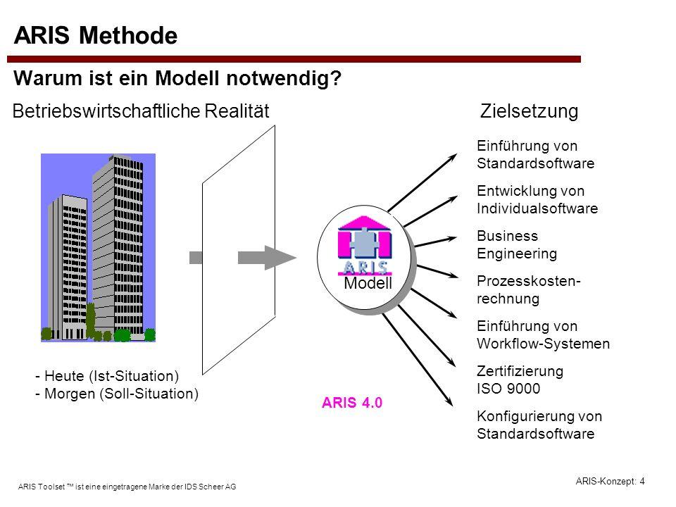 ARIS Methode Warum ist ein Modell notwendig