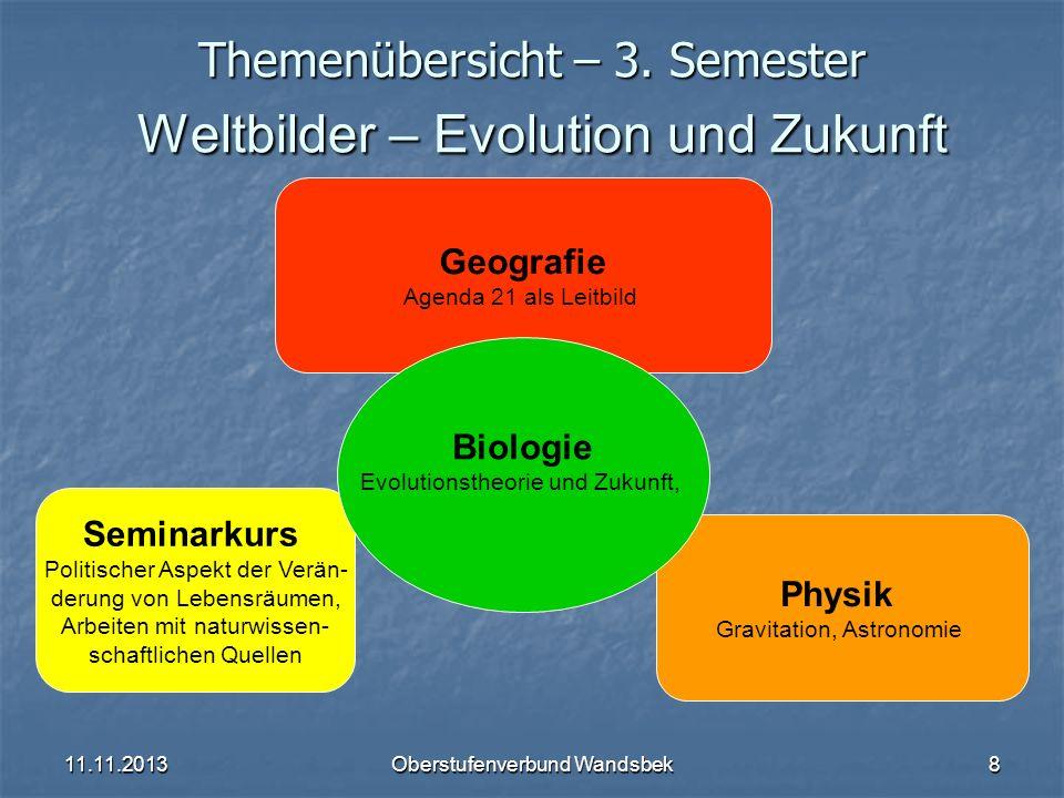 Themenübersicht – 3. Semester Weltbilder – Evolution und Zukunft
