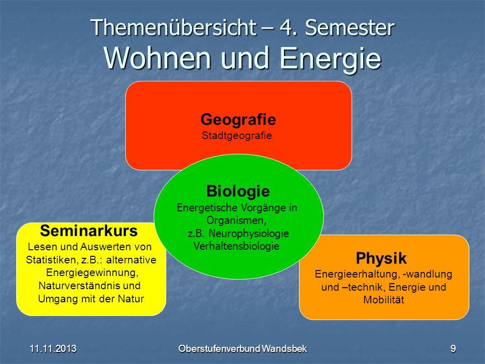 Themenübersicht – 4. Semester Wohnen und Energie