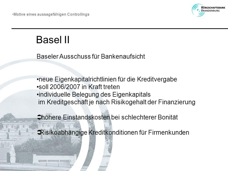 Basel II Baseler Ausschuss für Bankenaufsicht