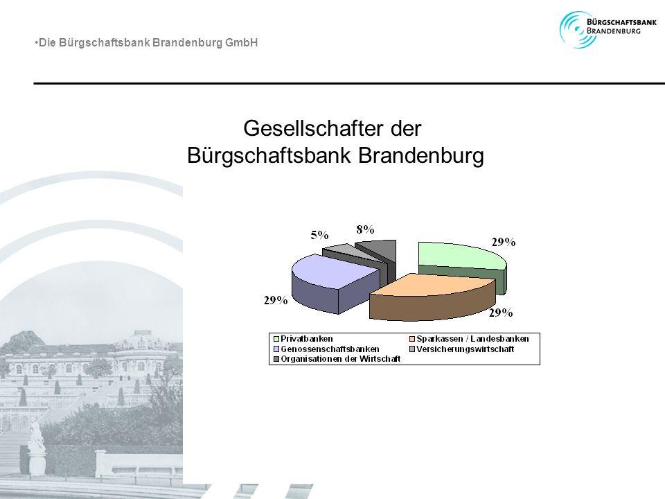 Bürgschaftsbank Brandenburg