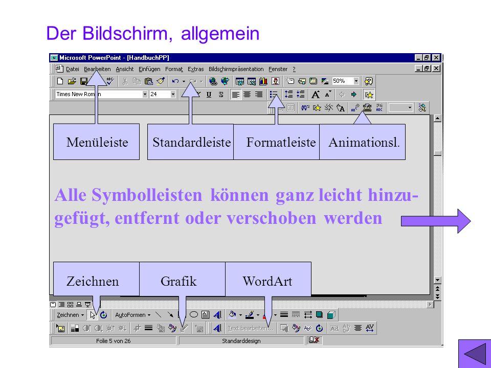 Der Bildschirm, allgemein