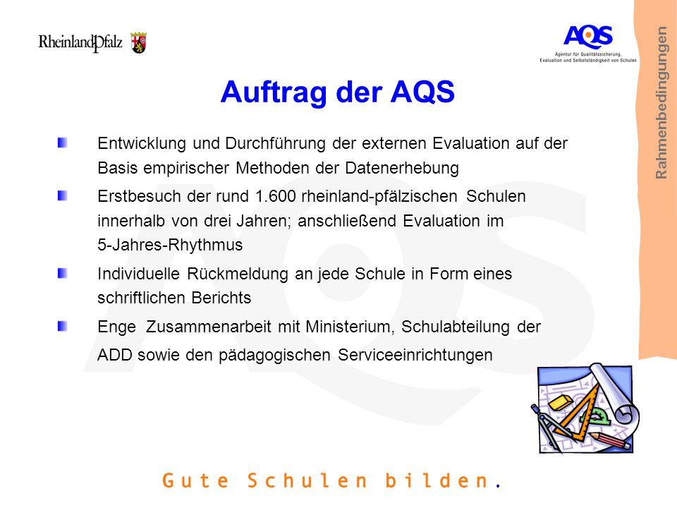 Rahmenbedingungen Auftrag der AQS. Entwicklung und Durchführung der externen Evaluation auf der Basis empirischer Methoden der Datenerhebung.