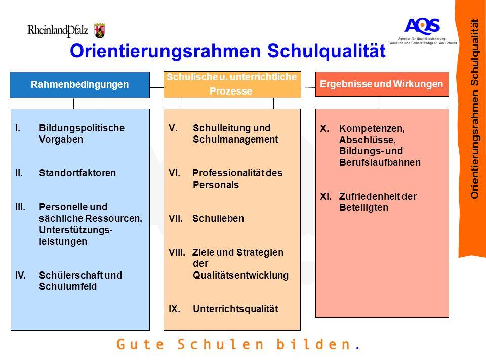 Orientierungsrahmen Schulqualität