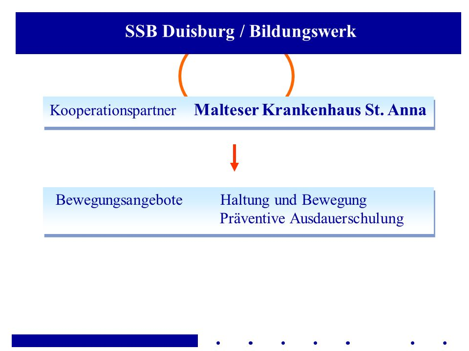 SSB Duisburg / Bildungswerk
