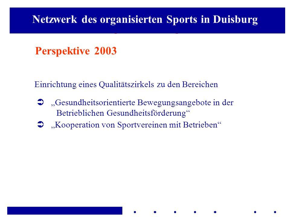 Netzwerk des organisierten Sports in Duisburg
