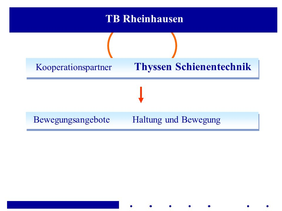 TB Rheinhausen Kooperationspartner Thyssen Schienentechnik