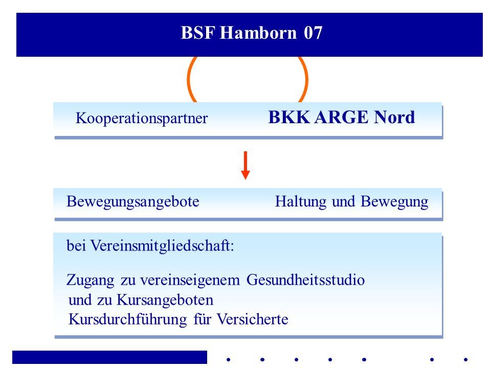 Kooperationspartner BKK ARGE Nord