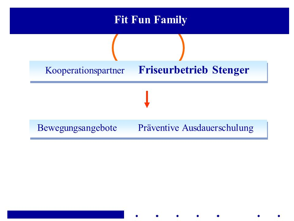 Kooperationspartner Friseurbetrieb Stenger