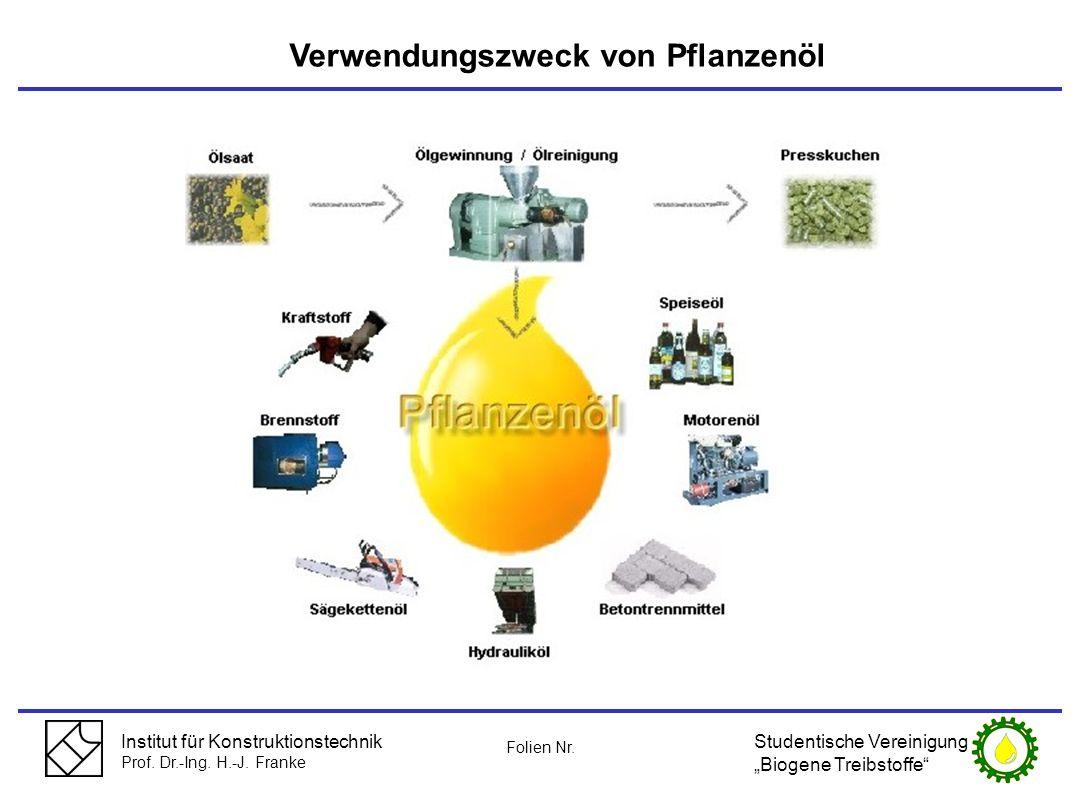 Verwendungszweck von Pflanzenöl