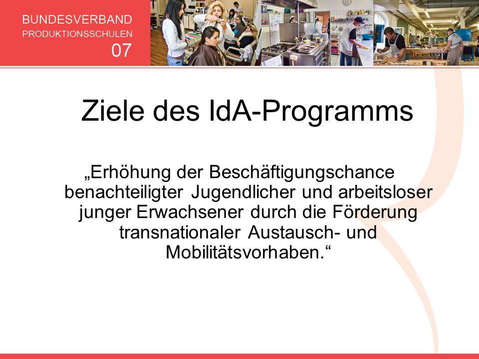 Ziele des IdA-Programms