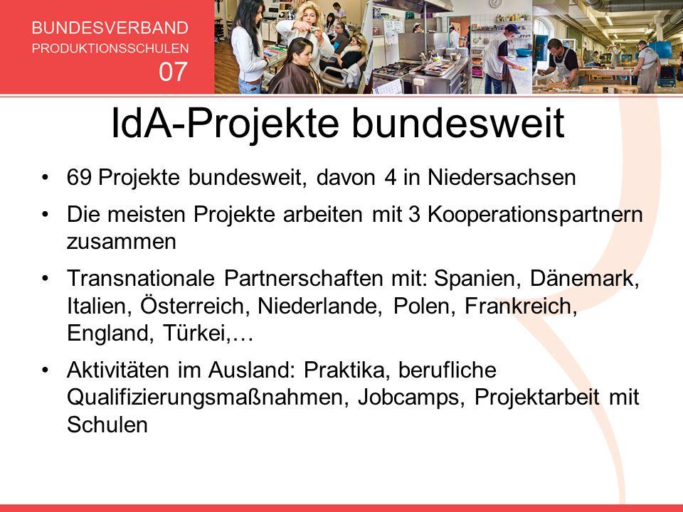 IdA-Projekte bundesweit