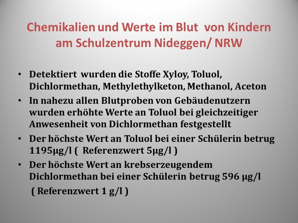 Chemikalien und Werte im Blut von Kindern am Schulzentrum Nideggen/ NRW