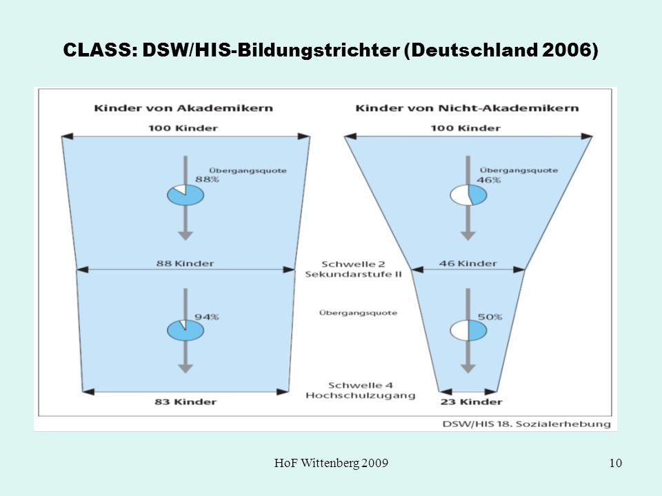 CLASS: DSW/HIS-Bildungstrichter (Deutschland 2006)