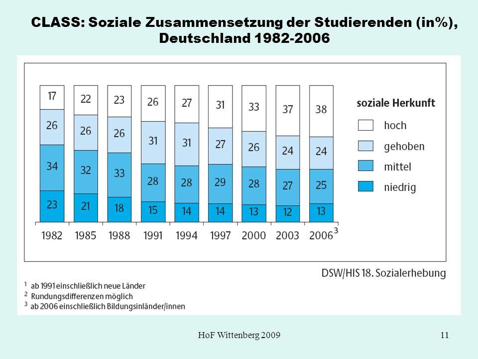 CLASS: Soziale Zusammensetzung der Studierenden (in%), Deutschland 1982-2006