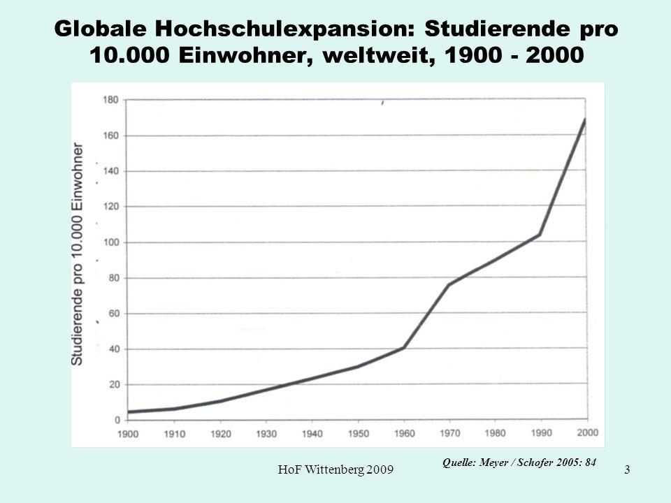 Globale Hochschulexpansion: Studierende pro 10