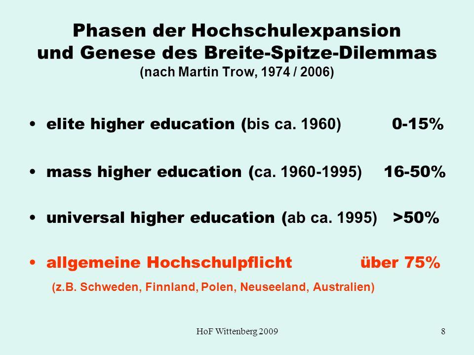 Phasen der Hochschulexpansion und Genese des Breite-Spitze-Dilemmas (nach Martin Trow, 1974 / 2006)