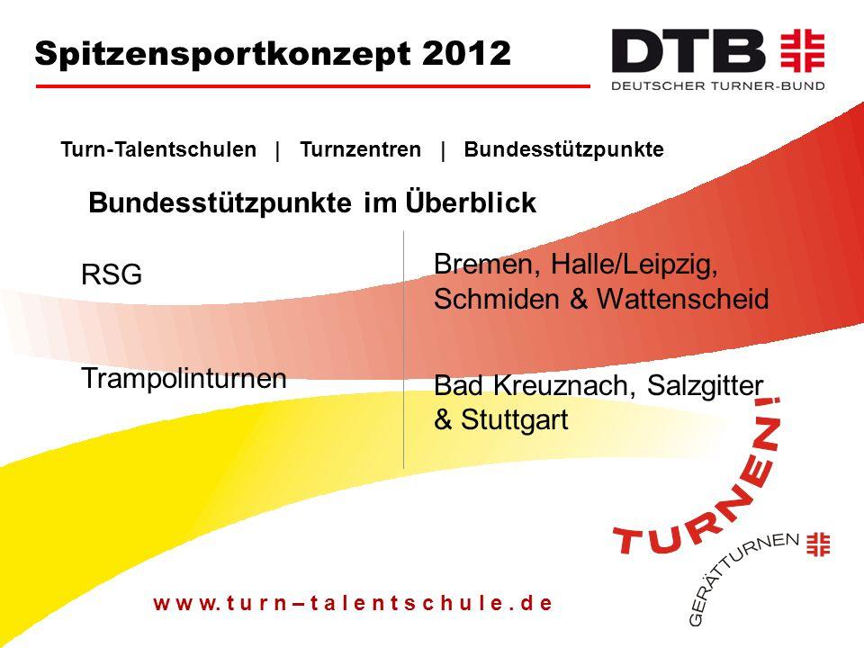 Spitzensportkonzept 2012 Bundesstützpunkte im Überblick