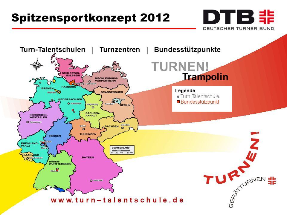 TURNEN! Spitzensportkonzept 2012 Trampolin