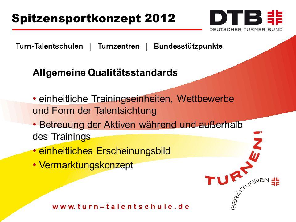 Spitzensportkonzept 2012 Allgemeine Qualitätsstandards