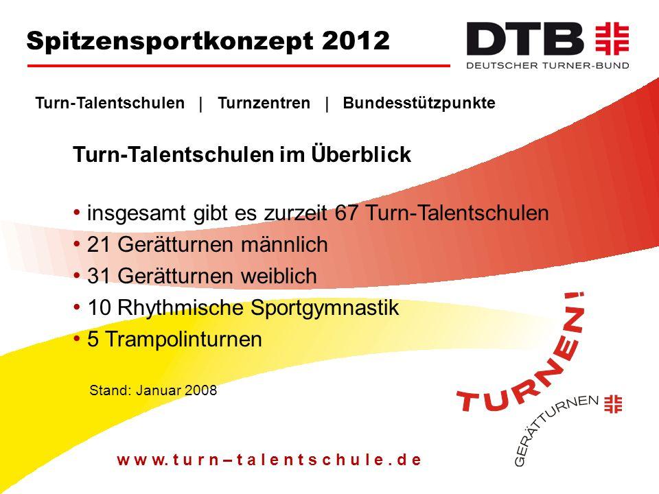 Spitzensportkonzept 2012 Turn-Talentschulen im Überblick