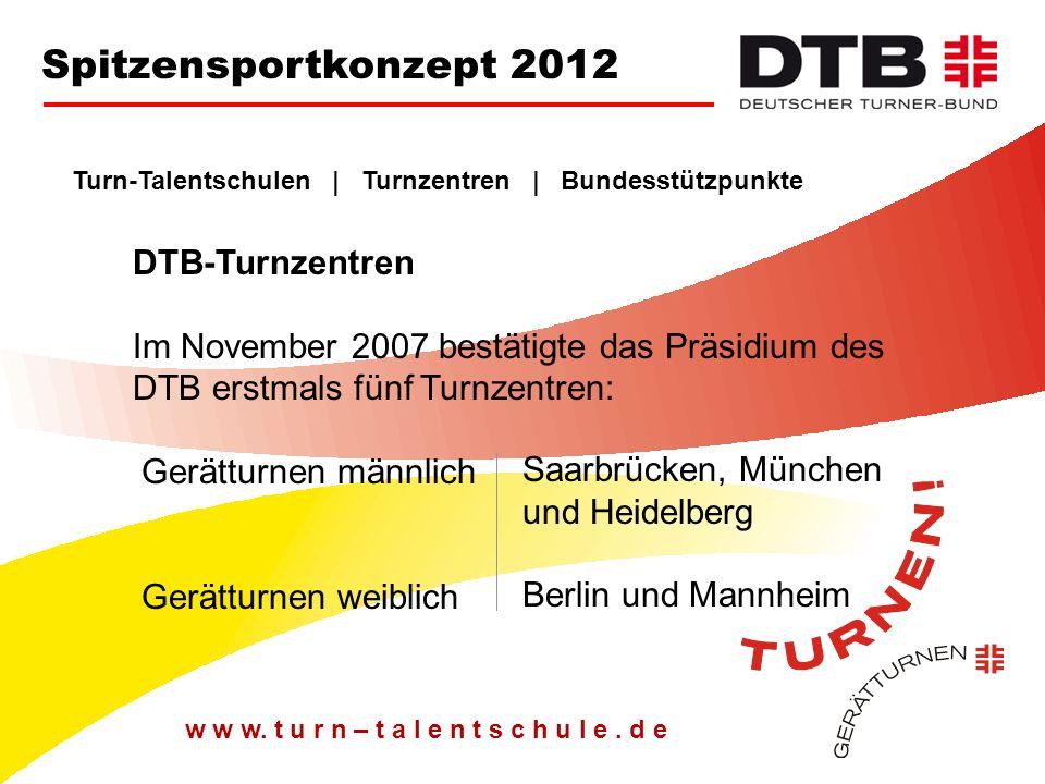 Spitzensportkonzept 2012 Turn-Talentschulen | Turnzentren | Bundesstützpunkte.