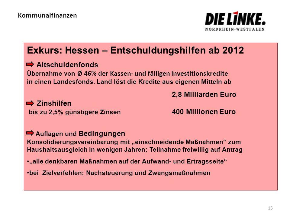 Exkurs: Hessen – Entschuldungshilfen ab 2012