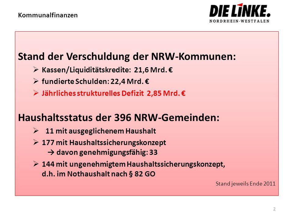 Stand der Verschuldung der NRW-Kommunen: