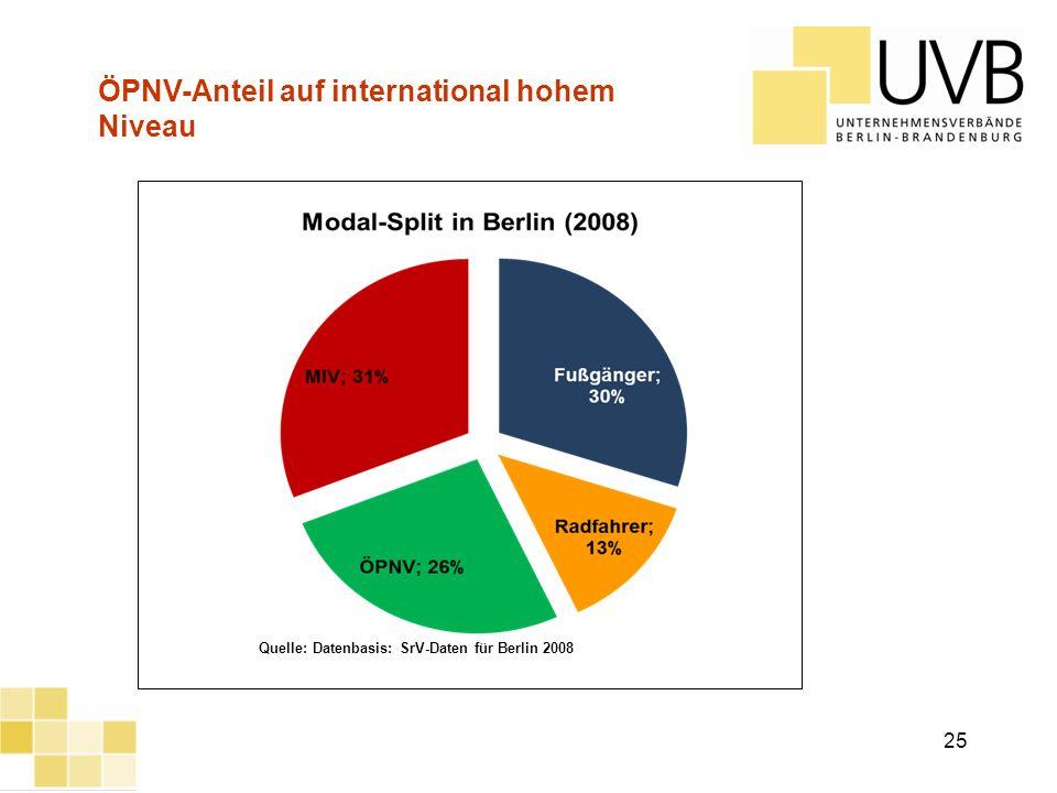 ÖPNV-Anteil auf international hohem Niveau