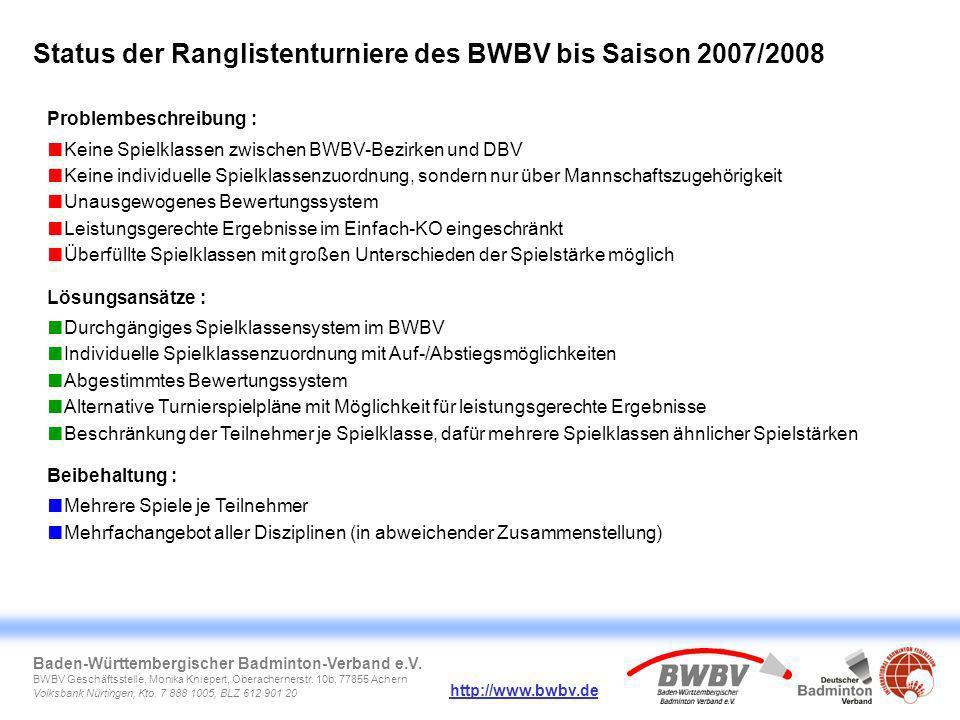 Status der Ranglistenturniere des BWBV bis Saison 2007/2008