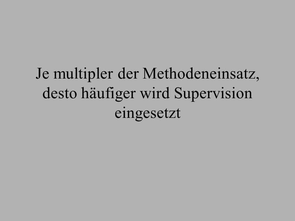 Je multipler der Methodeneinsatz, desto häufiger wird Supervision eingesetzt