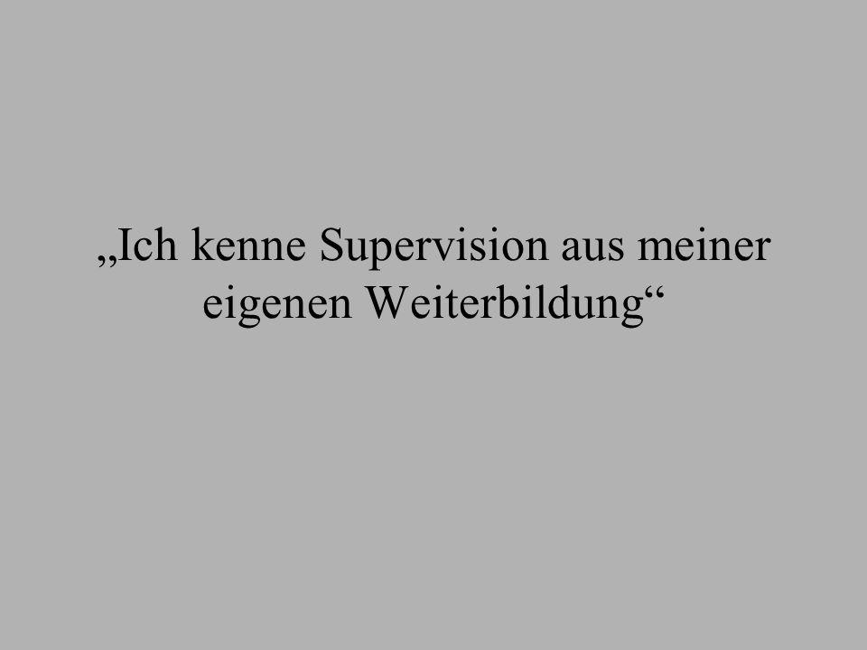 """""""Ich kenne Supervision aus meiner eigenen Weiterbildung"""