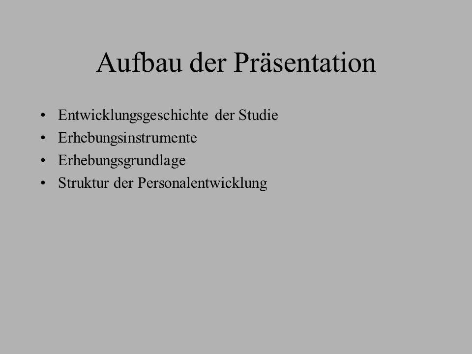 Aufbau der Präsentation
