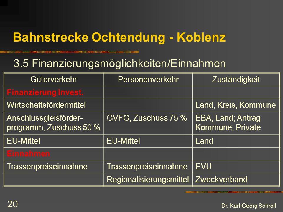 Bahnstrecke Ochtendung - Koblenz