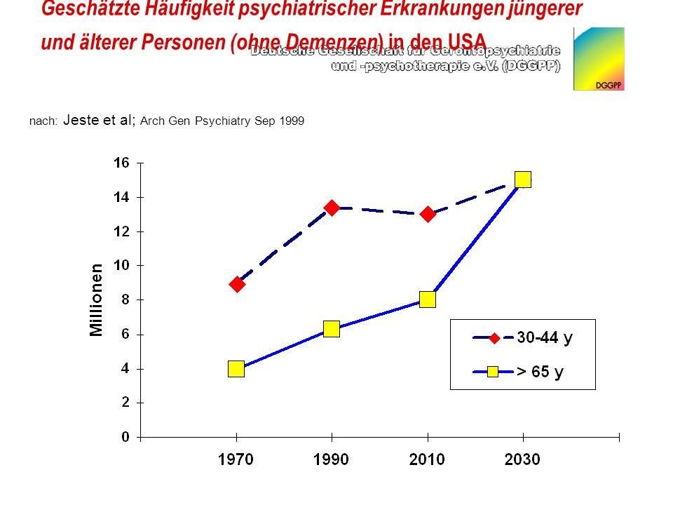 Geschätzte Häufigkeit psychiatrischer Erkrankungen jüngerer und älterer Personen (ohne Demenzen) in den USA