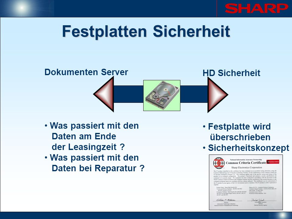 Festplatten Sicherheit