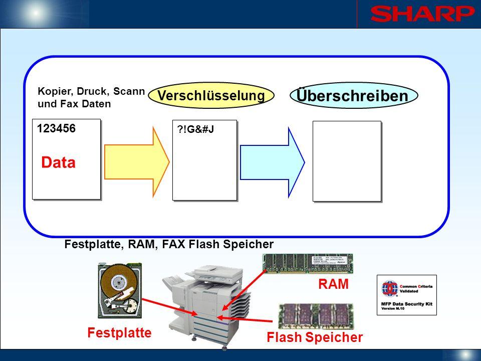 Überschreiben Data Verschlüsselung RAM Festplatte Flash Speicher
