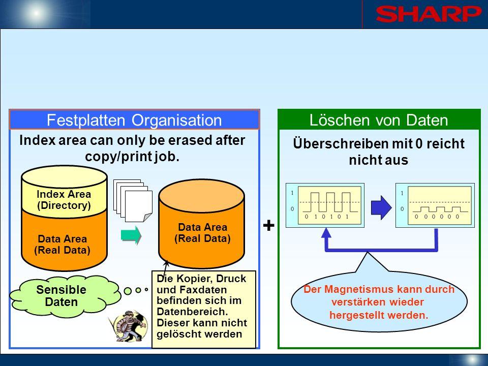 + Festplatten Organisation Löschen von Daten