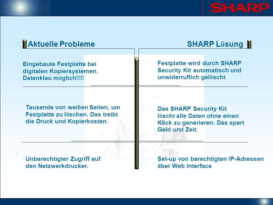 Aktuelle Probleme SHARP Lösung