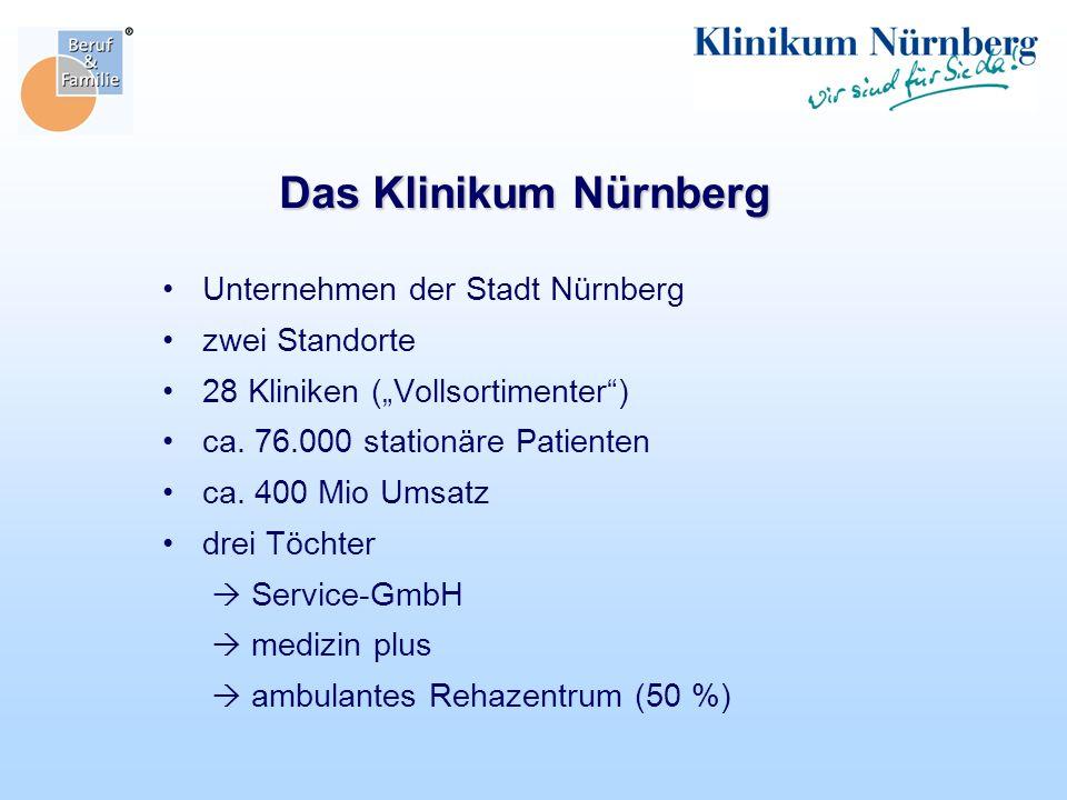 Das Klinikum Nürnberg Unternehmen der Stadt Nürnberg zwei Standorte