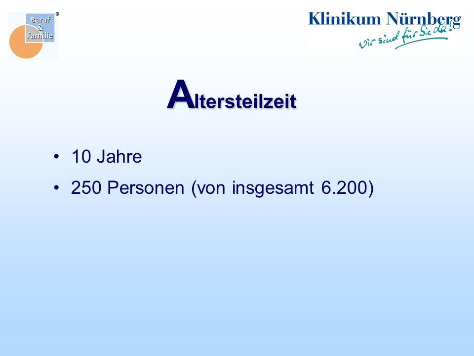 Altersteilzeit 10 Jahre 250 Personen (von insgesamt 6.200)