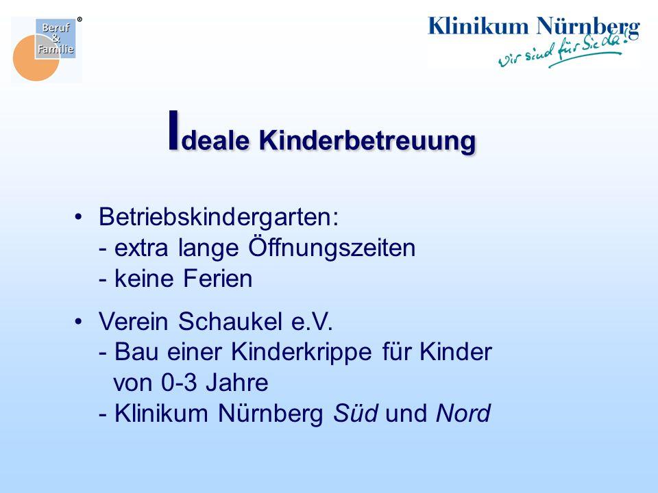 Ideale Kinderbetreuung