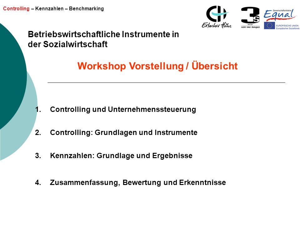 Workshop Vorstellung / Übersicht