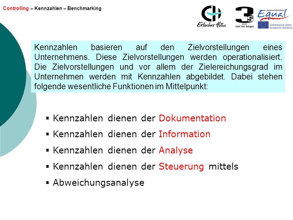 Kennzahlen dienen der Dokumentation Kennzahlen dienen der Information