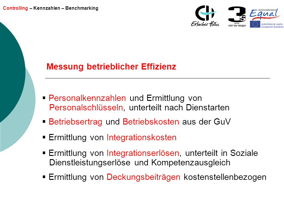 Messung betrieblicher Effizienz
